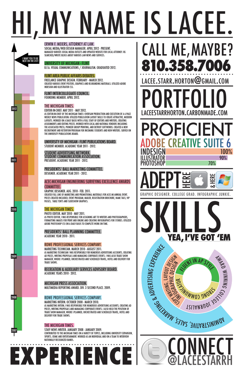 best infographic resumes monster pictorial resume templates lacee2 lawyer skills hospital Resume Pictorial Resume Templates