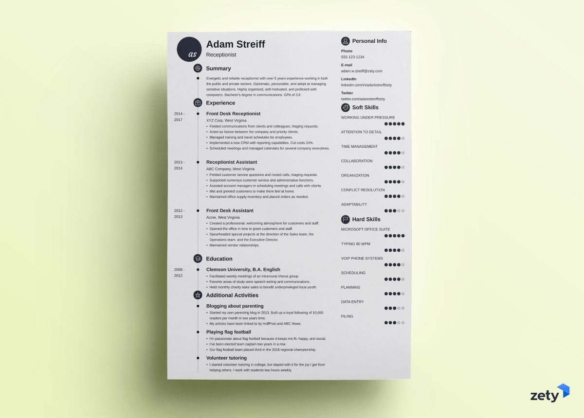 best resume tips tricks writing advice samples with zety primo surgical scheduler sample Resume Advice With Resume Writing