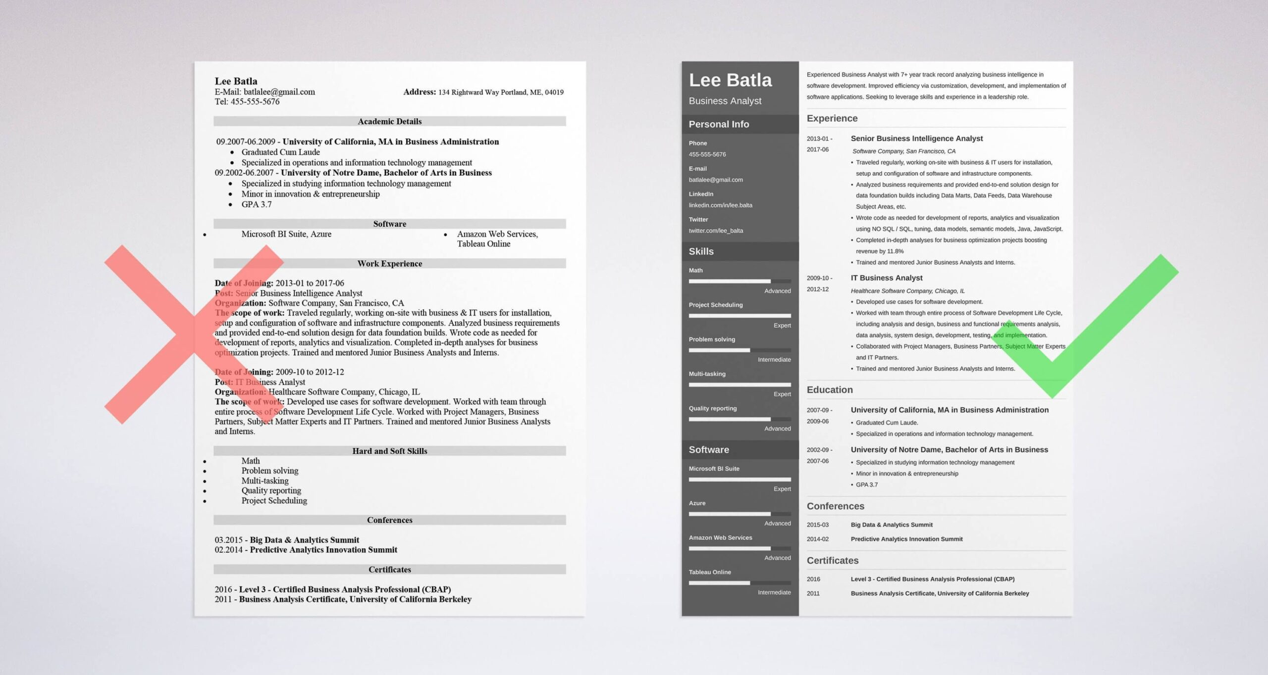 business analyst resume samples summary examples excellent great and cover letter better Resume Excellent Business Analyst Resume