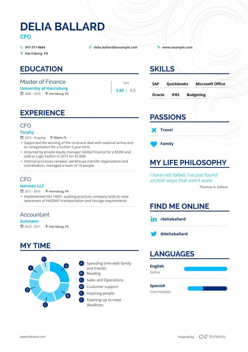 cfo resume examples expert advice enhancv chief accounting officer political science Resume Chief Accounting Officer Resume