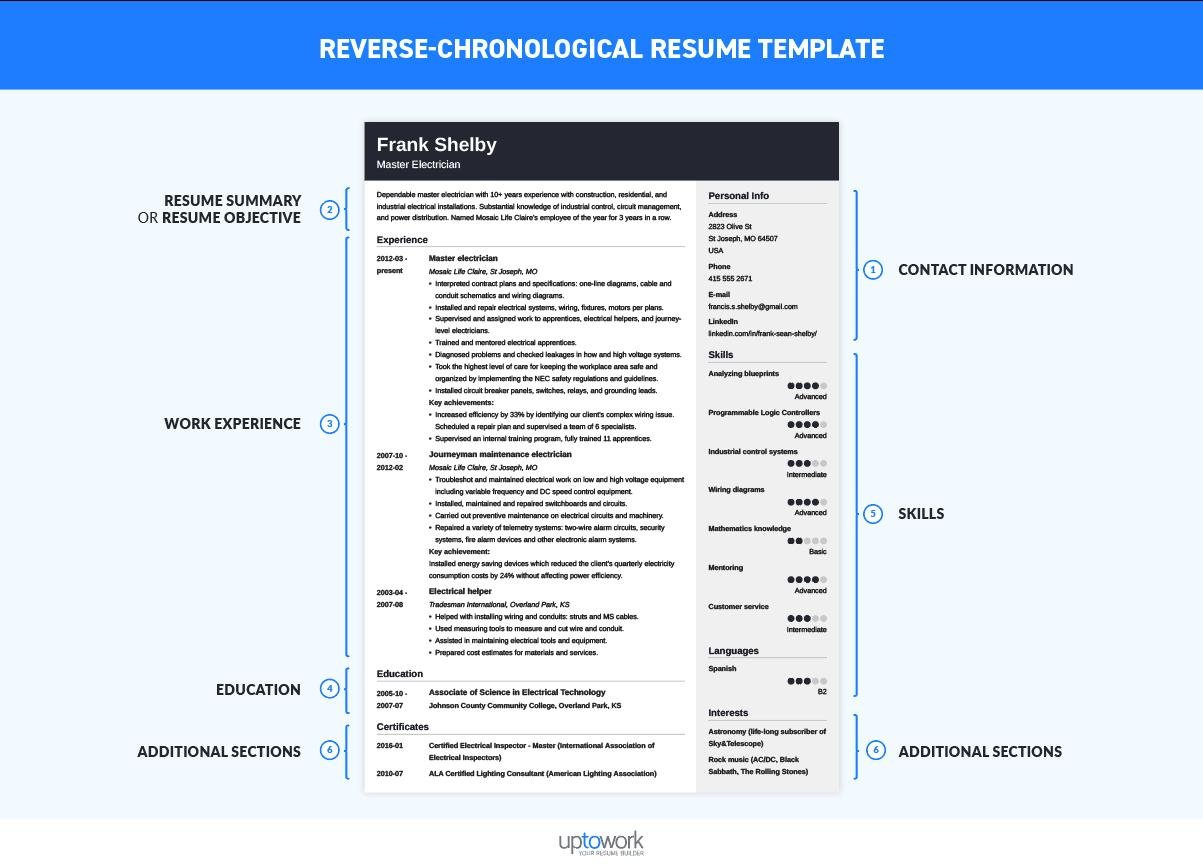 chronological resume template format examples traditional design reverse sample Resume Chronological Resume Traditional Design