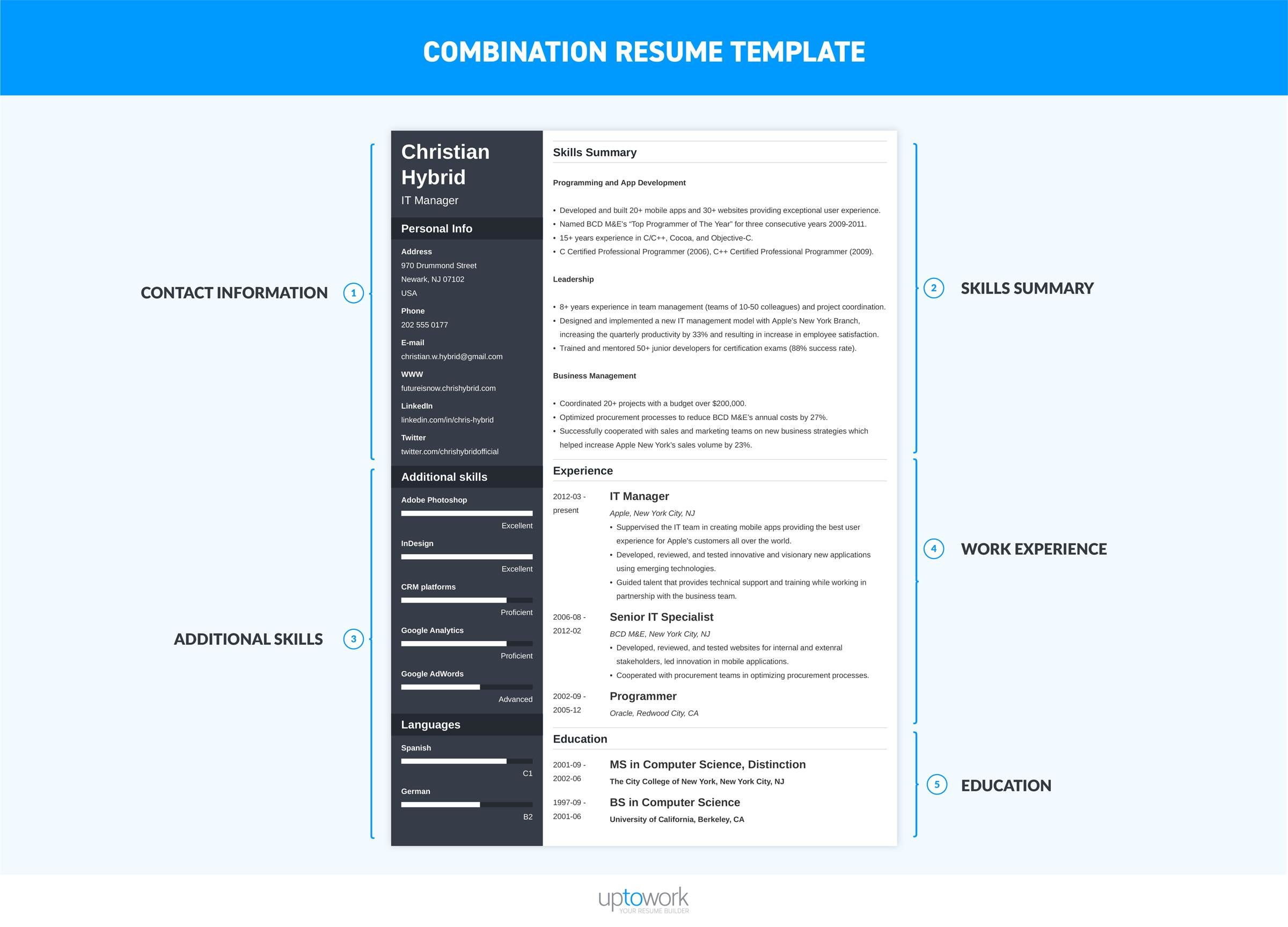 combination resume template combo examples definition infographic church secretary driver Resume Combination Resume Definition