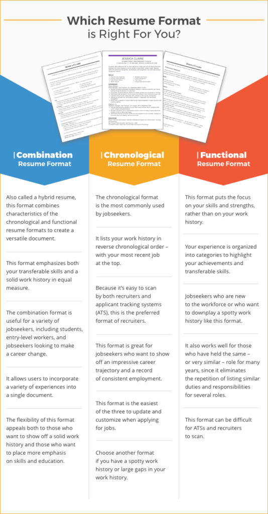 common resume questions answered livecareer about your fanned resumes visual which format Resume Questions About Your Resume