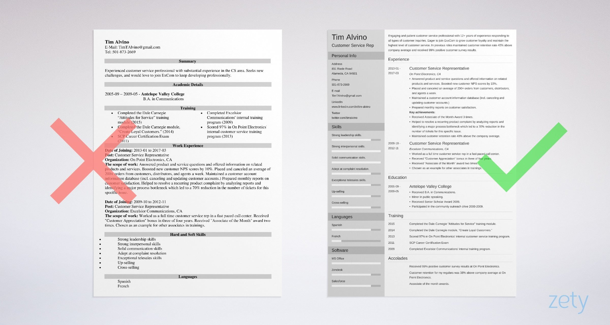 customer service representative resume examples professional objective for windows loader Resume Professional Resume Objective For Customer Service