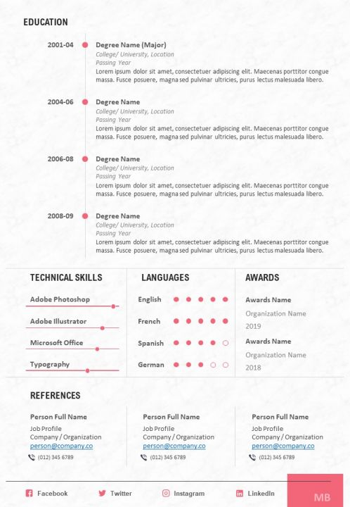 cv sample with technical skills languages and awards powerpoint presentation example of Resume Resume Language Skills Example