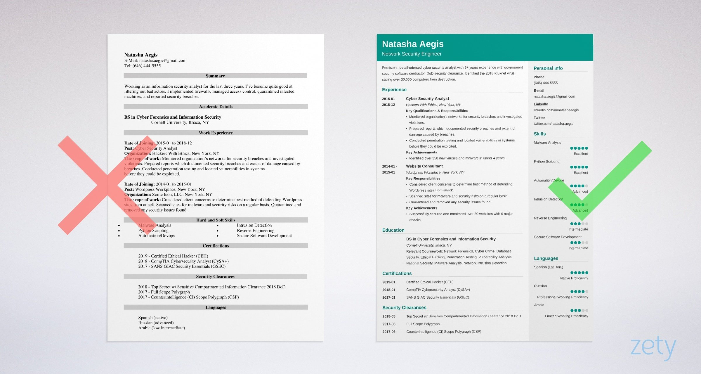 cyber security resume sample also for entry level analysts ceh freshers example cdl truck Resume Ceh Resume For Freshers