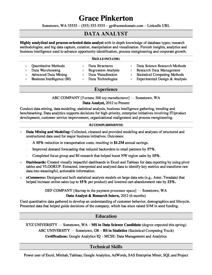 data analyst resume sample monster examples dataanalyst outline objectives for accounting Resume Analyst Resume Examples