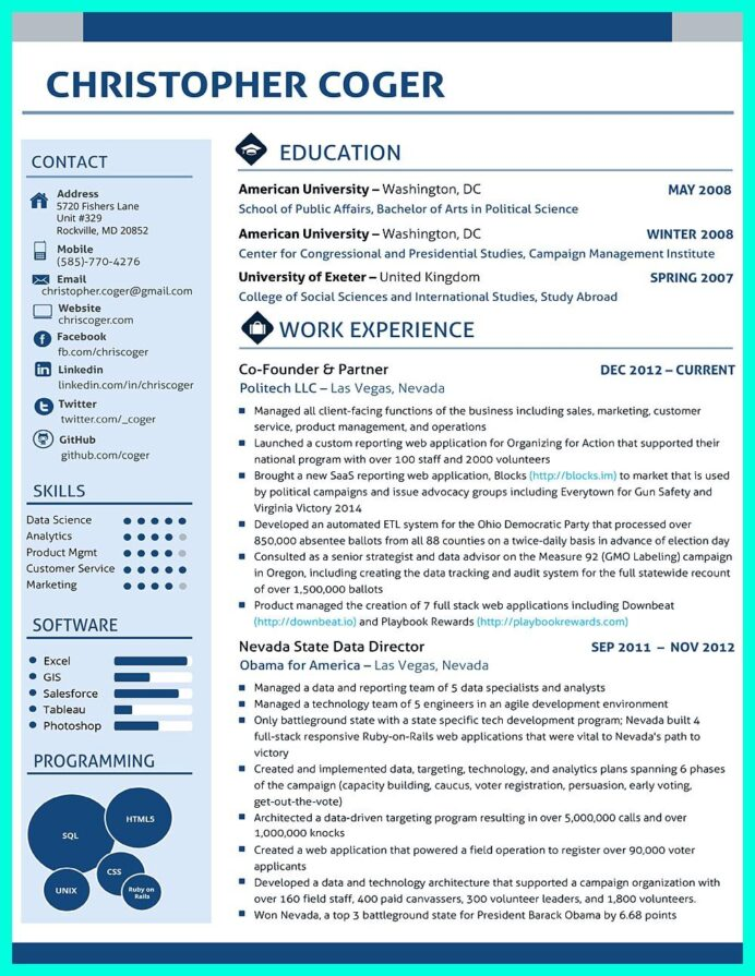 data scientist resume include everything about your education skill qualification and job Resume Data Science Resume Github