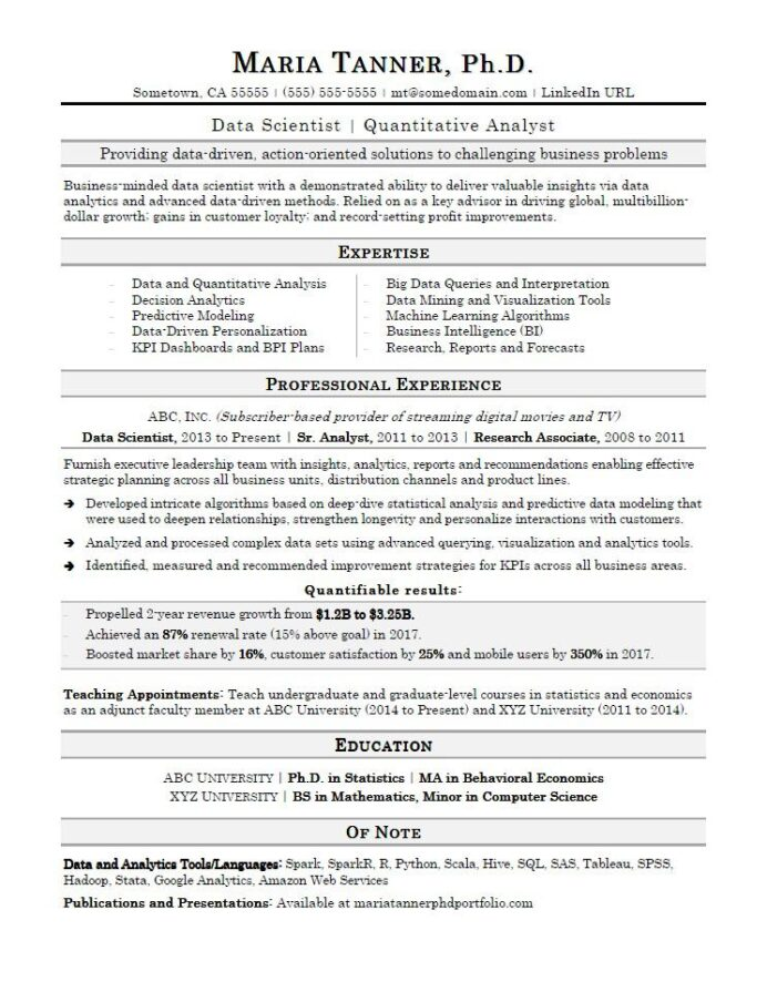 data scientist resume sample monster science with python oil refinery analyst summary Resume Data Science With Python Resume