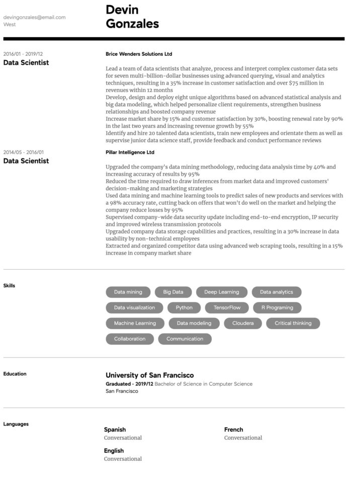 data scientist resume samples all experience levels summary example intermediate best Resume Data Scientist Resume Summary Example