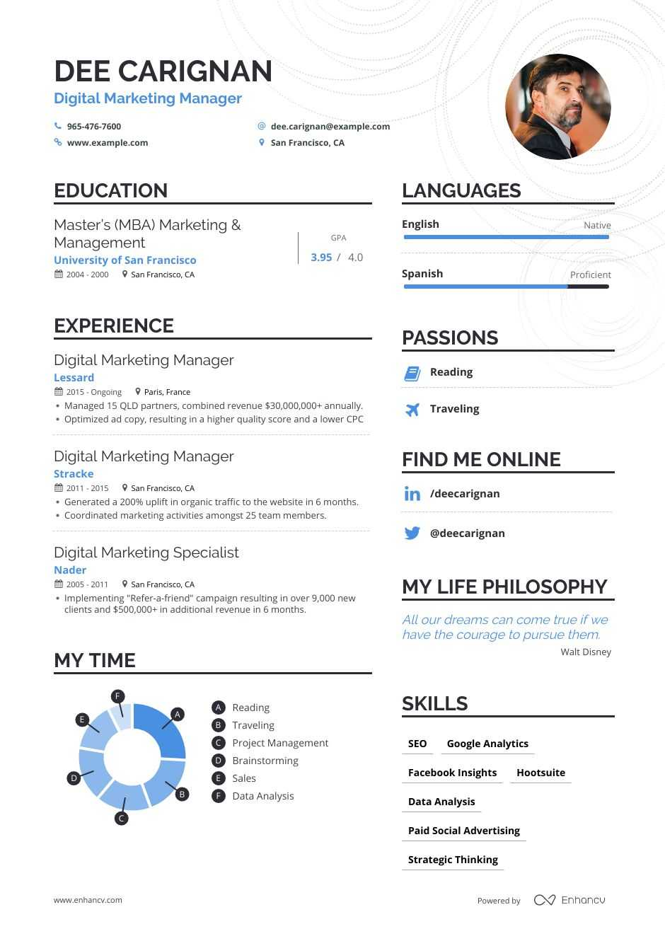 digital marketing manager resume examples inside to tips enhancv project things must have Resume Digital Marketing Project Manager Resume
