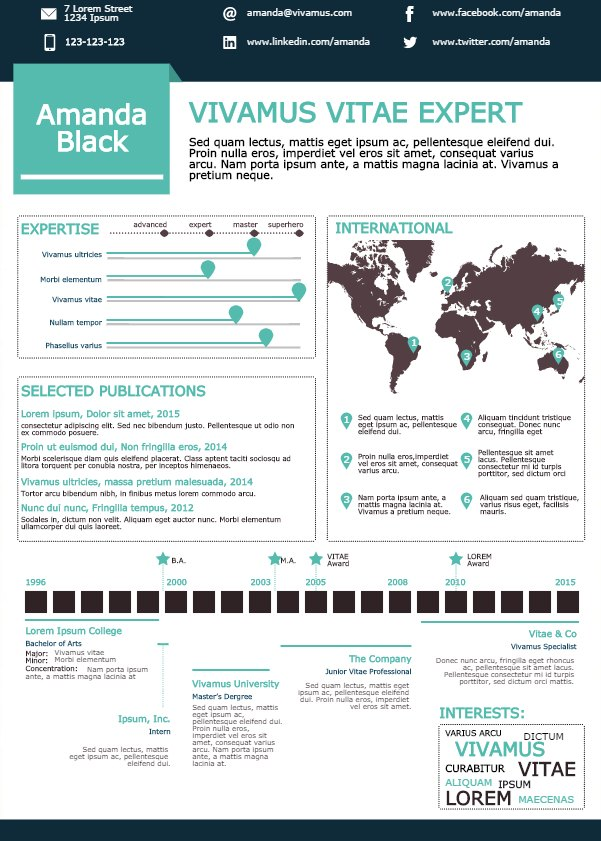 easelly to turn your cv into an infographic create resume drugi improf 601x841 rating Resume Create Infographic Resume