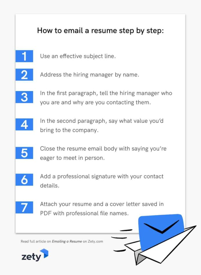 emailing resume job application email samples forwarding through to step by best Resume Forwarding Resume Through Email