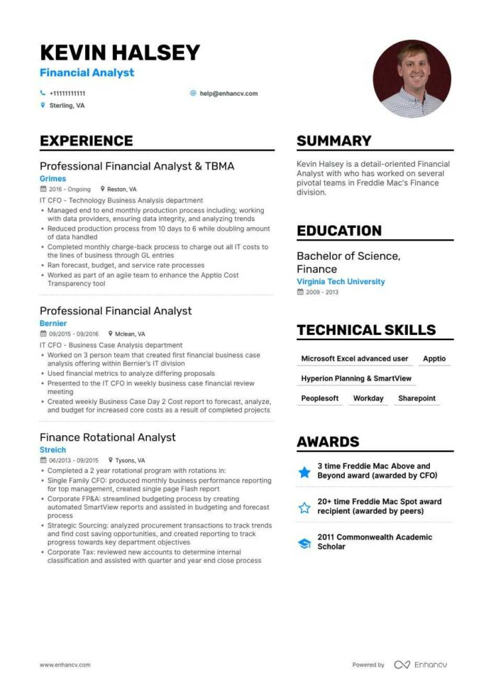 financial analyst resume example for enhancv planning and analysis summary ultrasound Resume Financial Planning And Analysis Resume Summary
