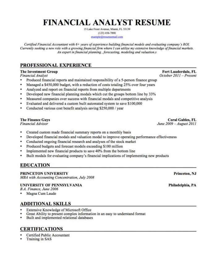 financial analyst resume samples templates tips by builders medium planning and analysis Resume Financial Planning And Analysis Resume Summary