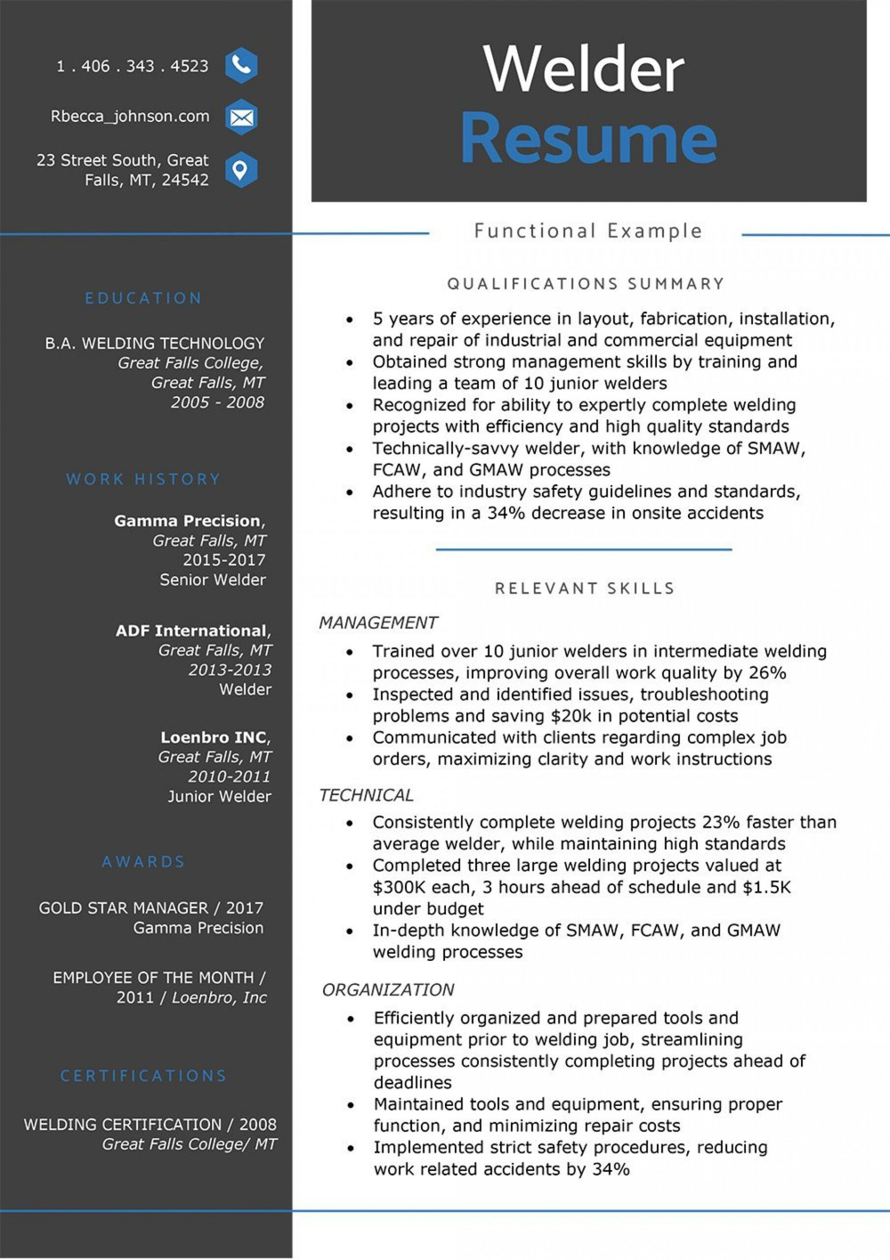 free functional resume template addictionary core remarkable ideas career objective for Resume Core Functional Resume Template
