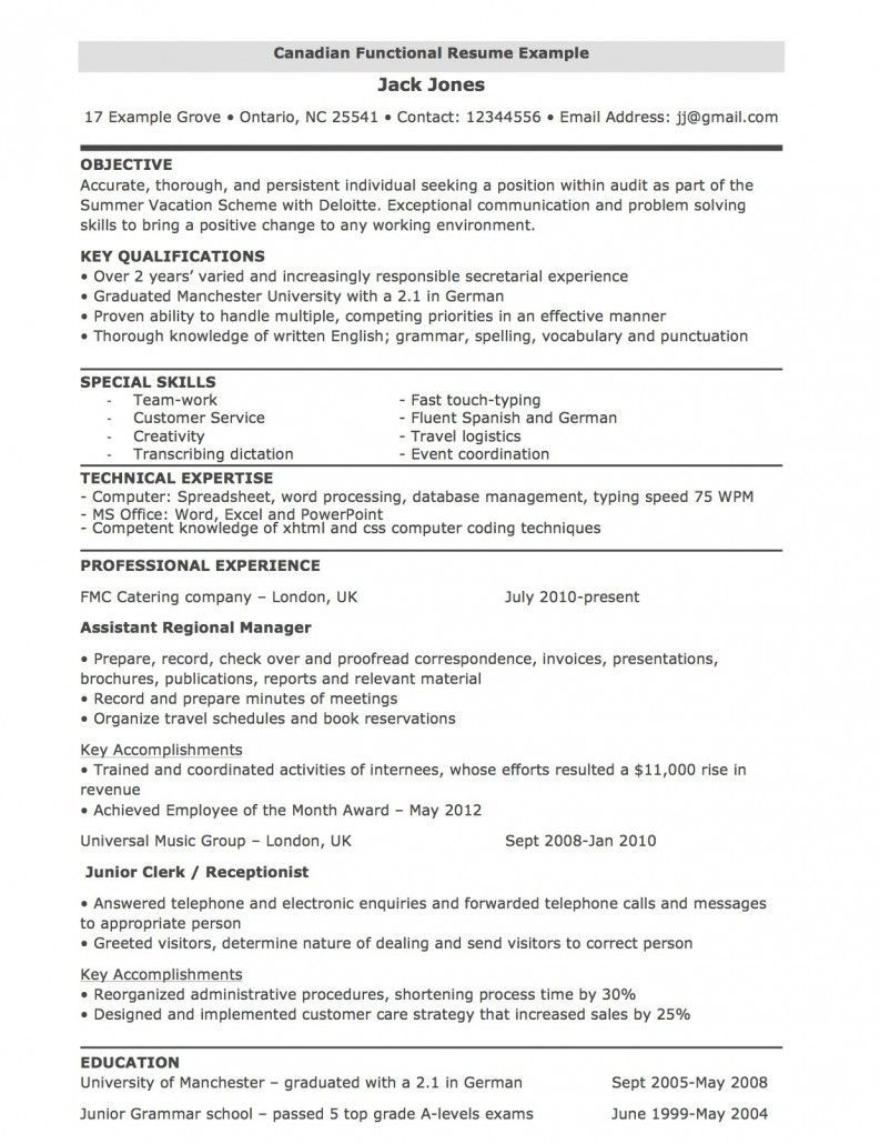 free functional resume template addictionary core word staggering inspirations levels of Resume Core Functional Resume Template Word