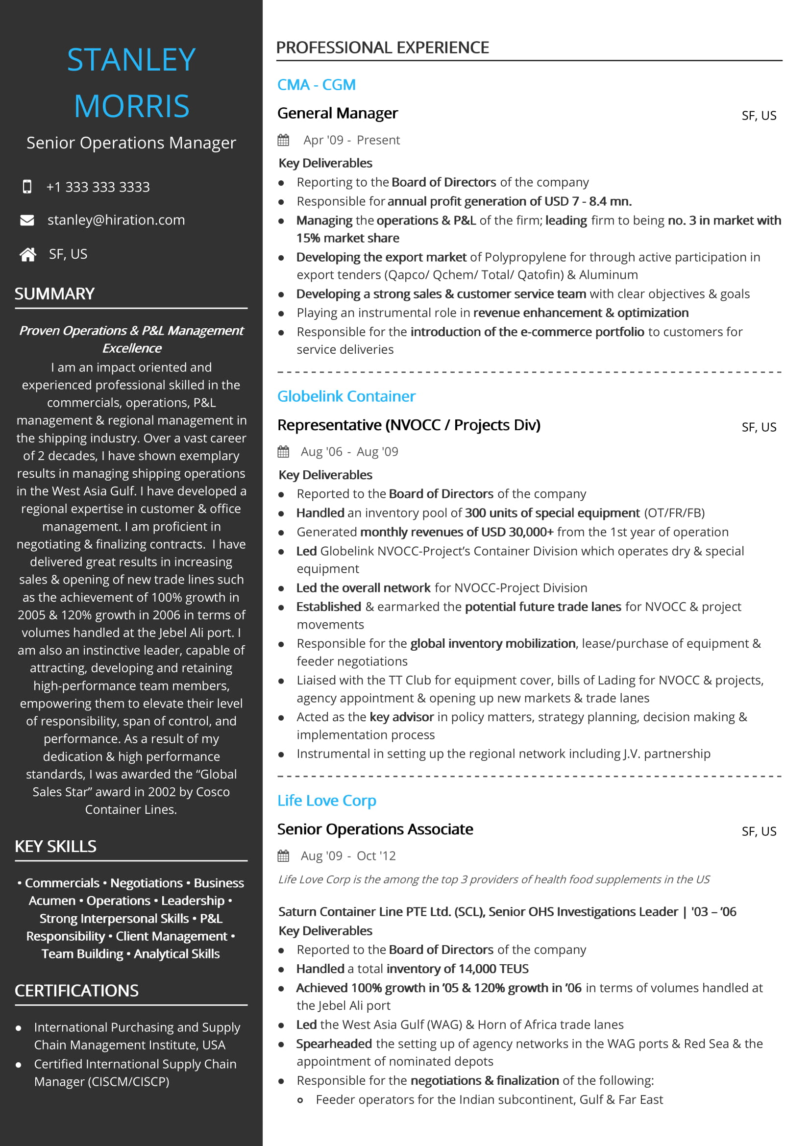 free shipping general manager resume sample by hiration responsibility examples entry Resume P&l Responsibility Resume Examples