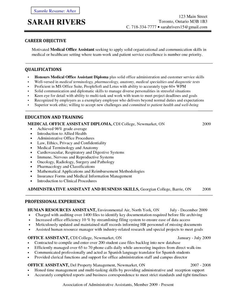 front office medical assistant resume receptionist example sample objectives objective Resume Resume Objective For Medical Assistant Examples