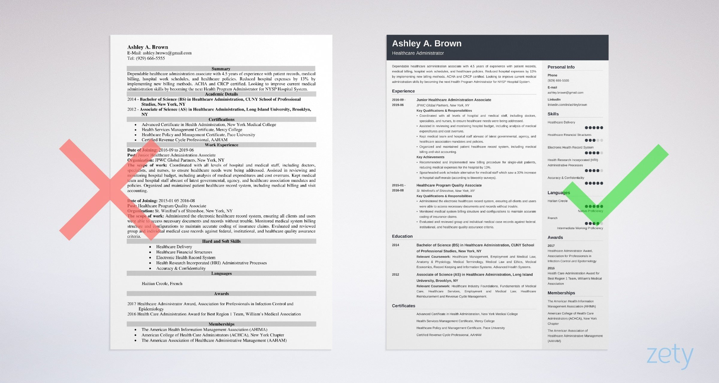 healthcare professional resume samples writing tips free example company good with Resume Free Healthcare Resume Samples