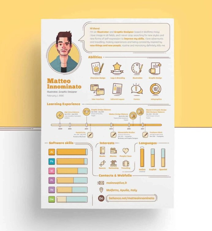 infographic resume templates examples builder create rating veterans service Resume Create Infographic Resume