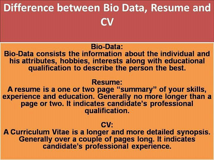 is the difference between bio data resume and cv professional examples curriculum vitae Resume Difference Between Curriculum Vitae And Resume And Biodata