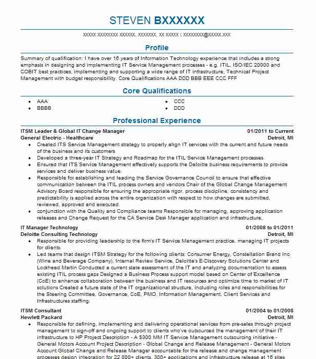 itsm manager resume example william koloa itil certified examples professional creative Resume Itil Certified Resume Examples