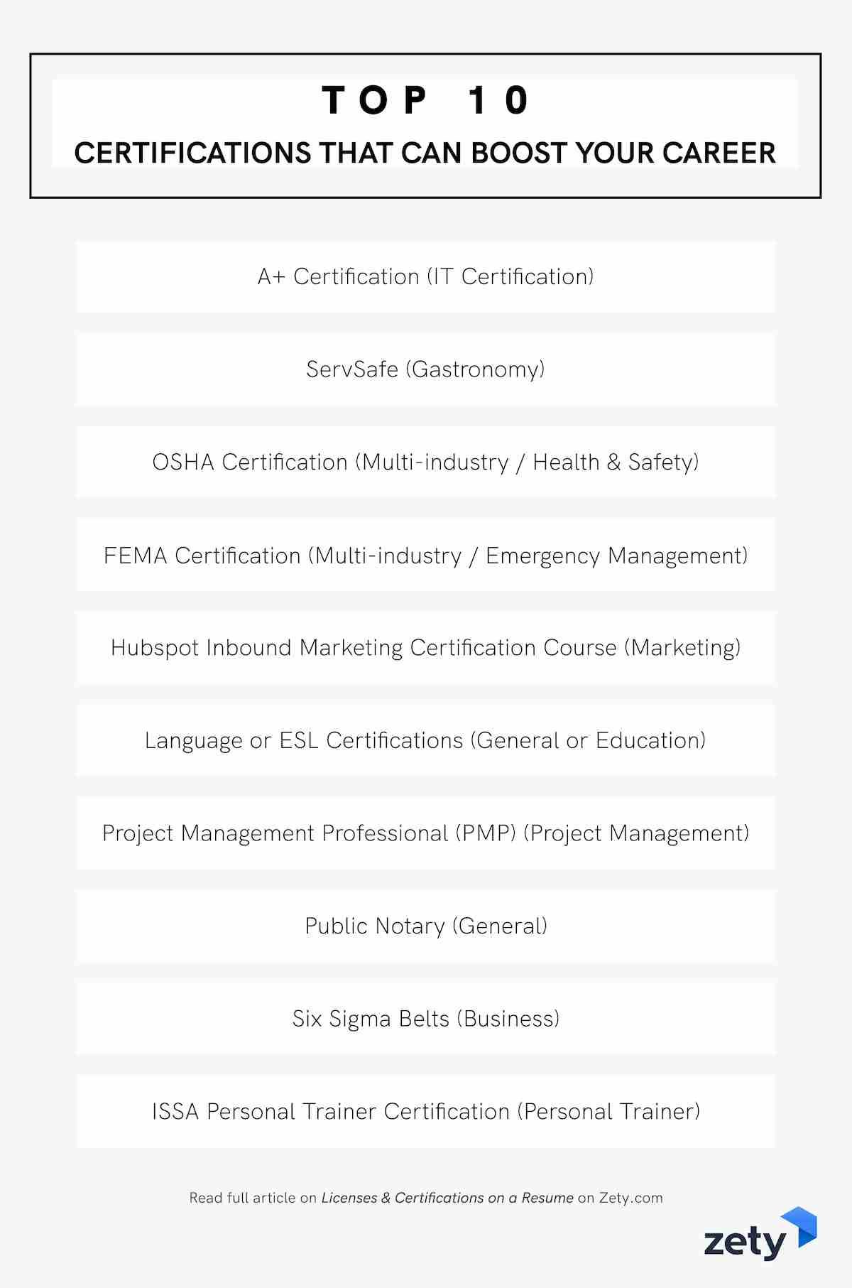 licenses certifications on resume sample easy tips and of useful for that can boost your Resume Resume And Certifications
