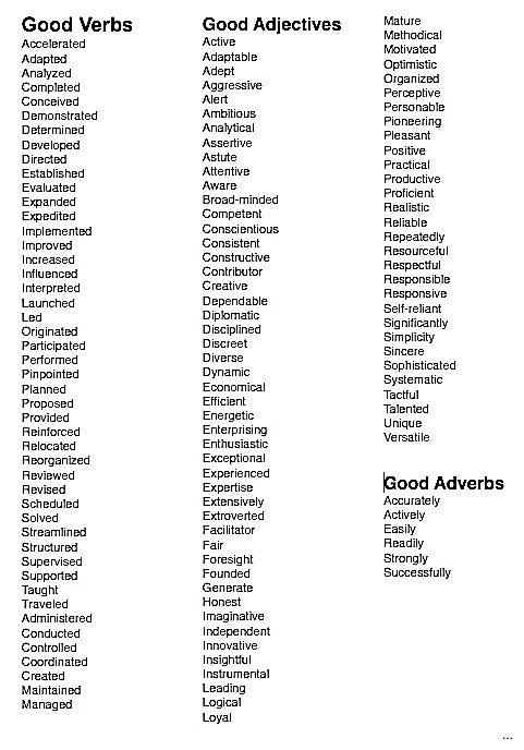 lovely good adjectives to put on resume for your templates free with action words and Resume Resume Adjectives And Adverbs