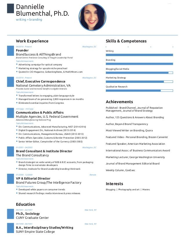 novo resume templates examples owl shipping clerk profile portion of research on example Resume Unsolicited Resume Sample