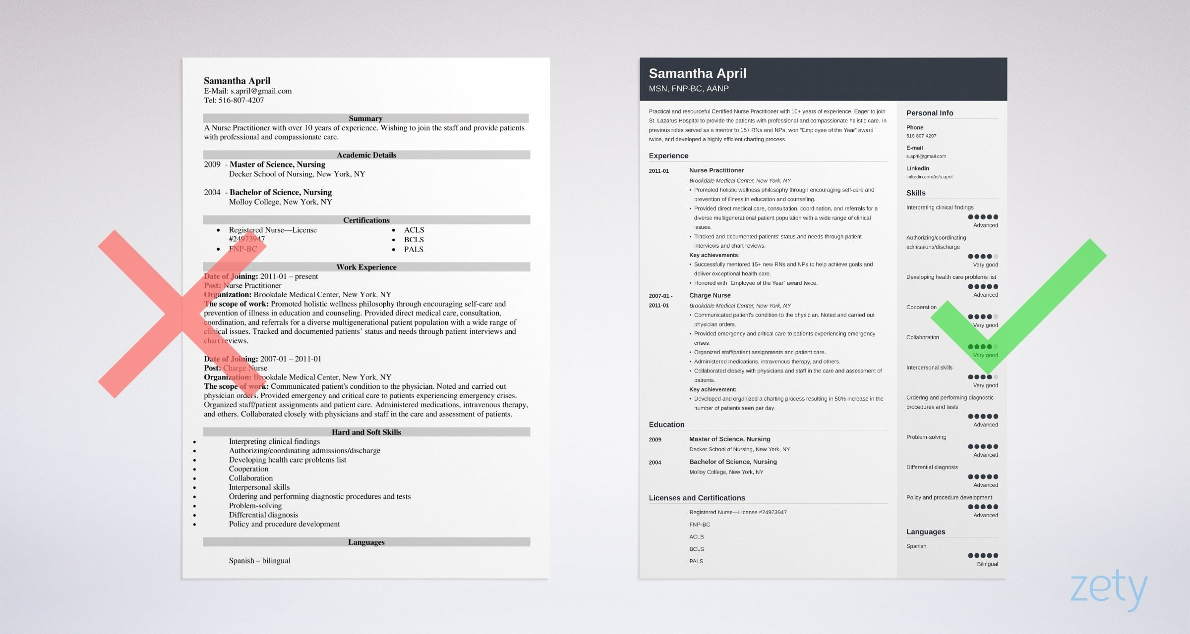 nurse practitioner resume examples template guide for np fnp sample new example define Resume Sample Resume For New Nurse Practitioner