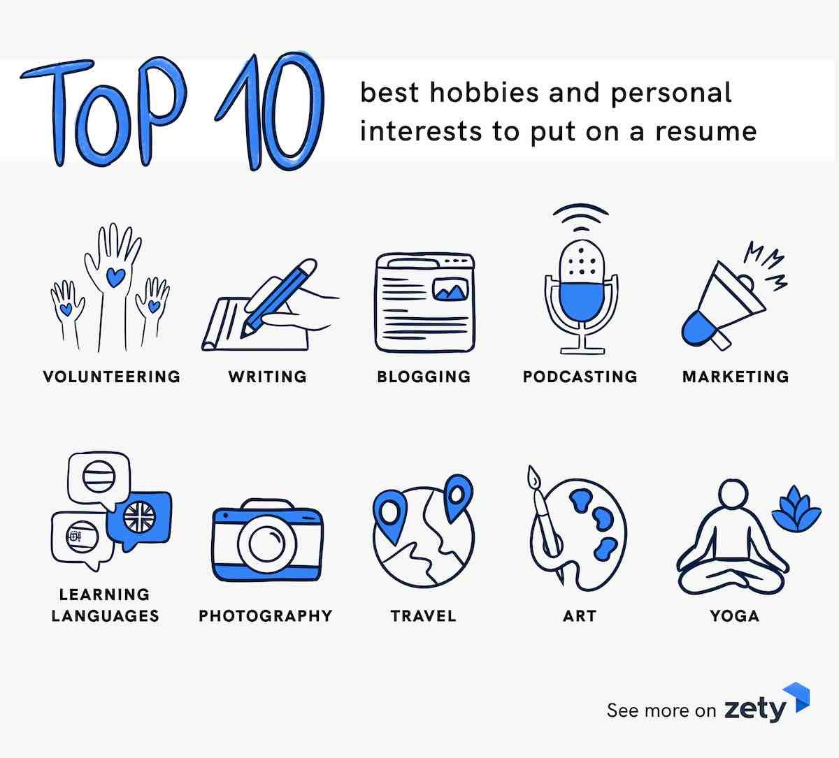 of hobbies and interests for resume cv examples good top best personal to put on zety Resume Good Hobbies For Resume