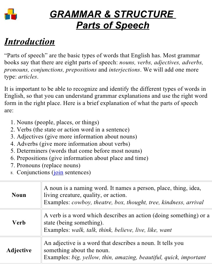 parts of speech resume adjectives and adverbs template samples microsoft word emergency Resume Resume Adjectives And Adverbs