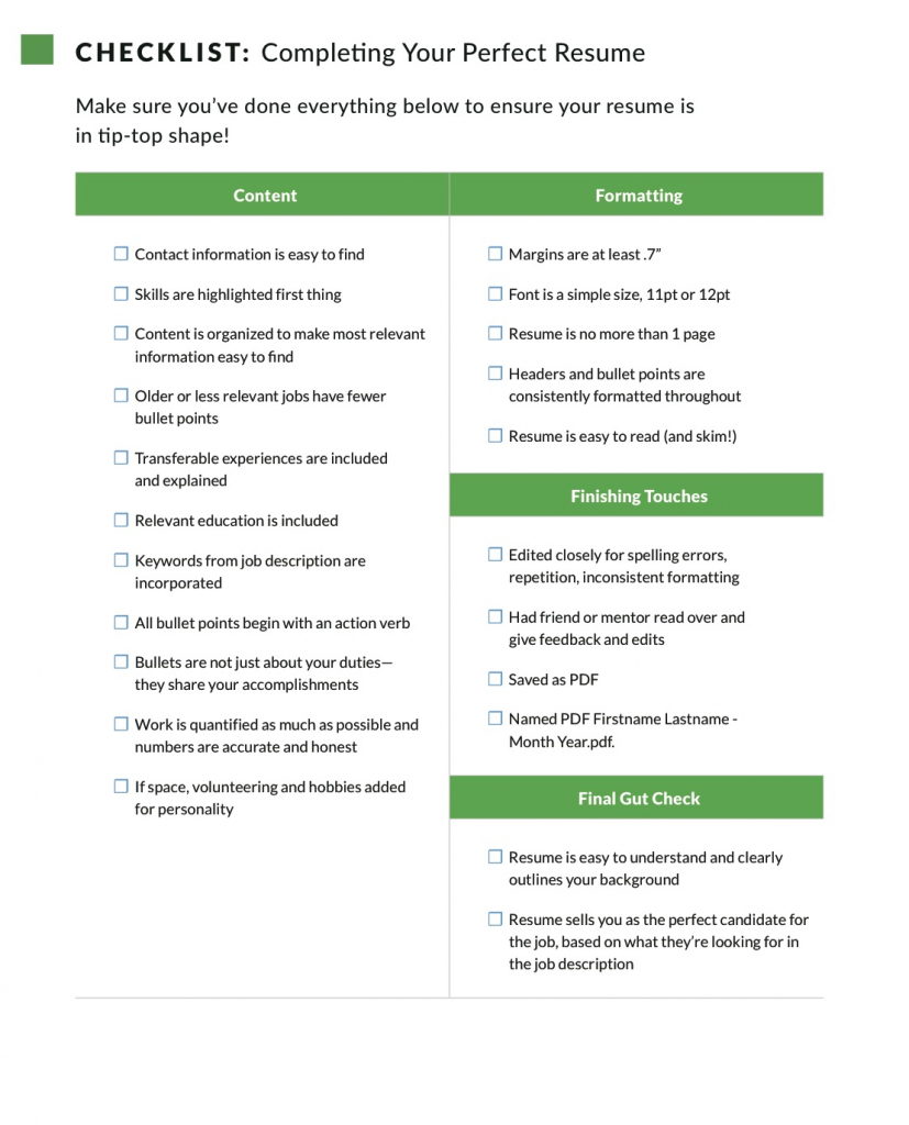 perfecting your resume checklist glassdoor for writing howtogetjob toolkit 827x1024 Resume Checklist For Resume Writing