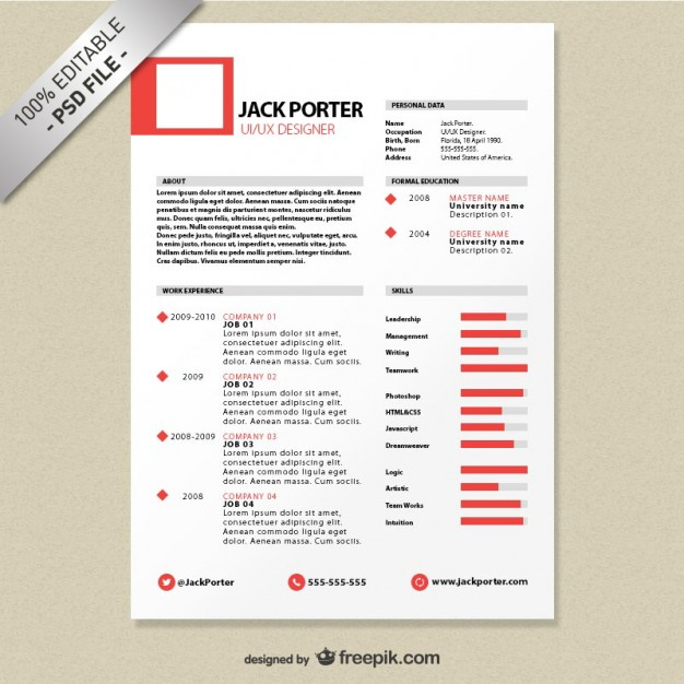 premium creative resume template free for graphic designer questions about your great Resume Resume For Graphic Designer Free Download