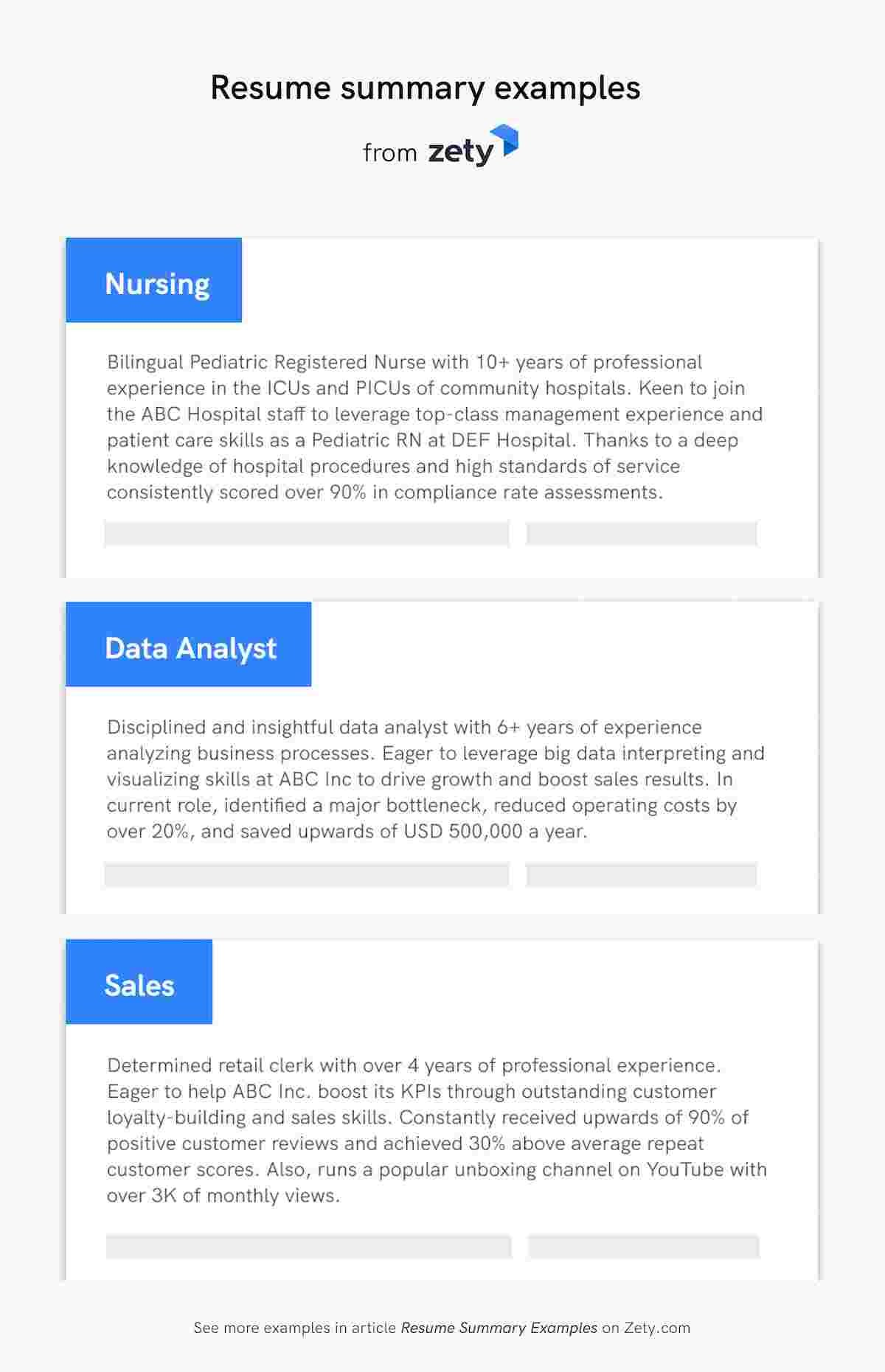 professional resume summary examples statements the best for sample college application Resume The Best Summary For Resume