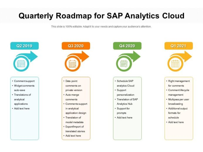 quarterly roadmap for sap analytics powerpoint slides diagrams themes presentations Resume Sap Analytics Cloud Sample Resume