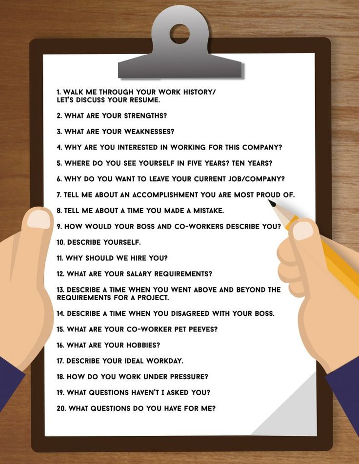 questions to think about the next time you write your cv resume office administration Resume Questions About Your Resume