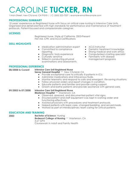 registered nurse resume writing services about our service team retail department manager Resume Registered Nurse Resume Writing Services