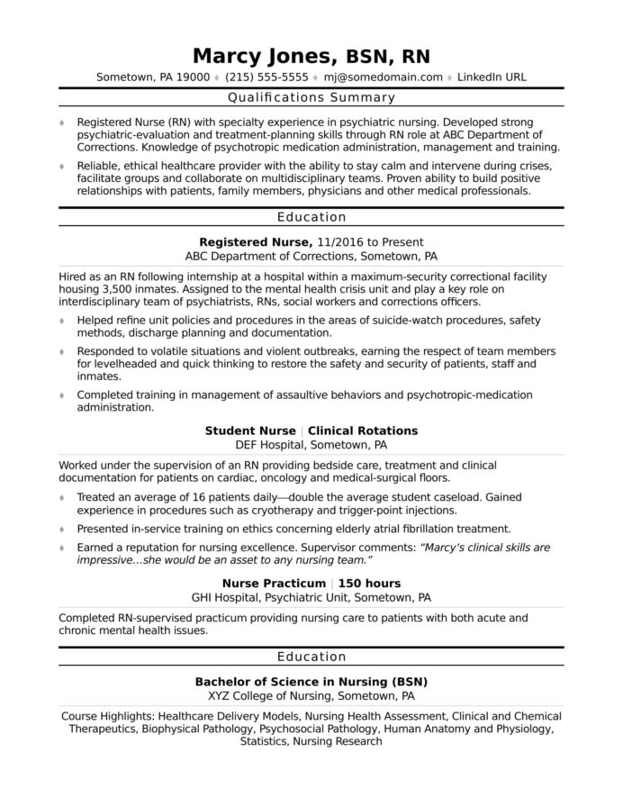 registered nurse rn resume sample monster detailed for nurses entry level iot format liz Resume Detailed Resume For Nurses