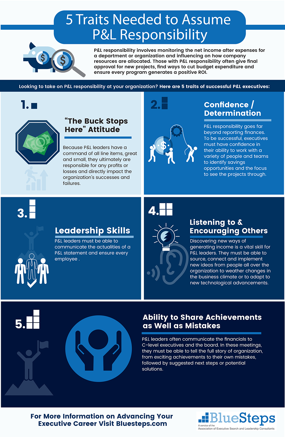 responsibility infographic traits needed to effectively manage profit loss resume Resume P&l Responsibility Resume Examples