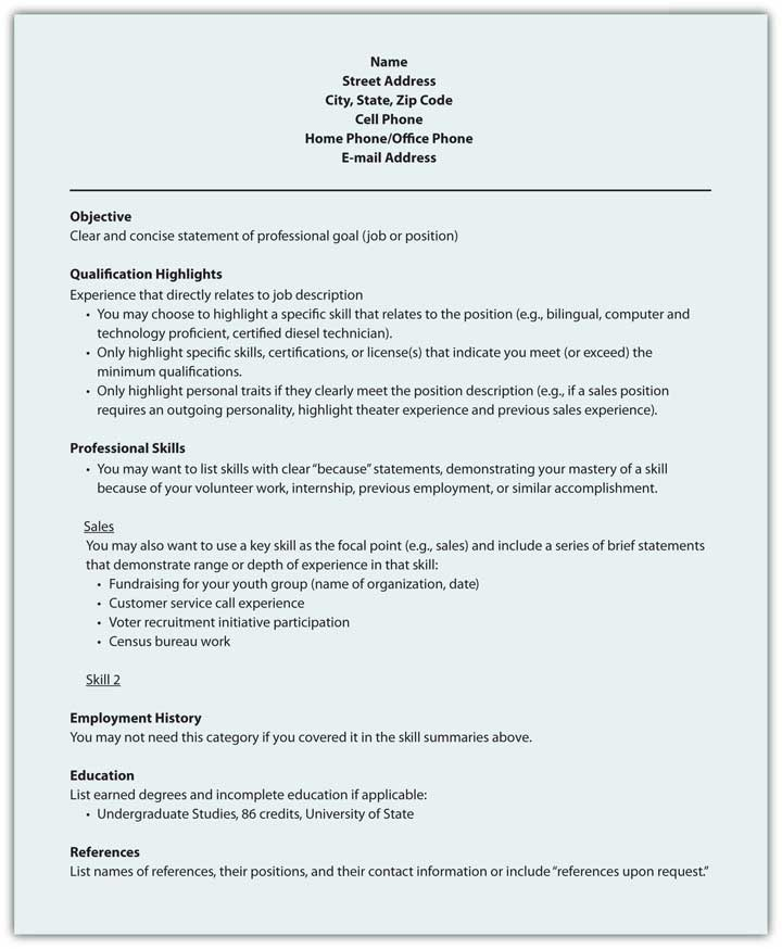 résumé business communication for success different styles of resume writing tandon Resume Different Styles Of Resume Writing