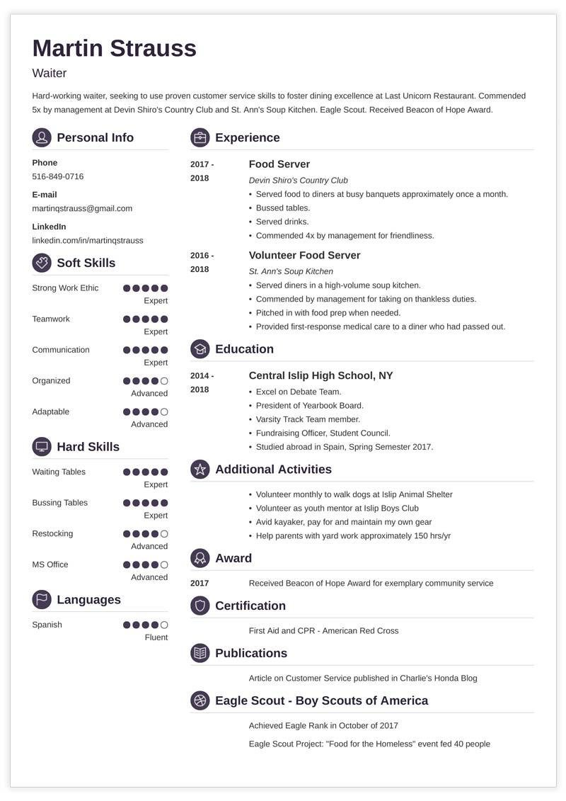 resume examples for teens templates builder guide tips good teenager teen template Resume Good Resume For Teenager