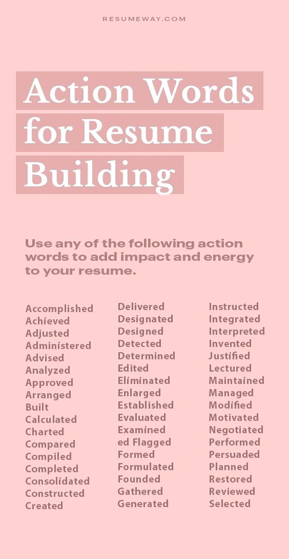 resume for marketing word mac pc cover letter professional in action words advice job Resume Marketing Resume Action Words