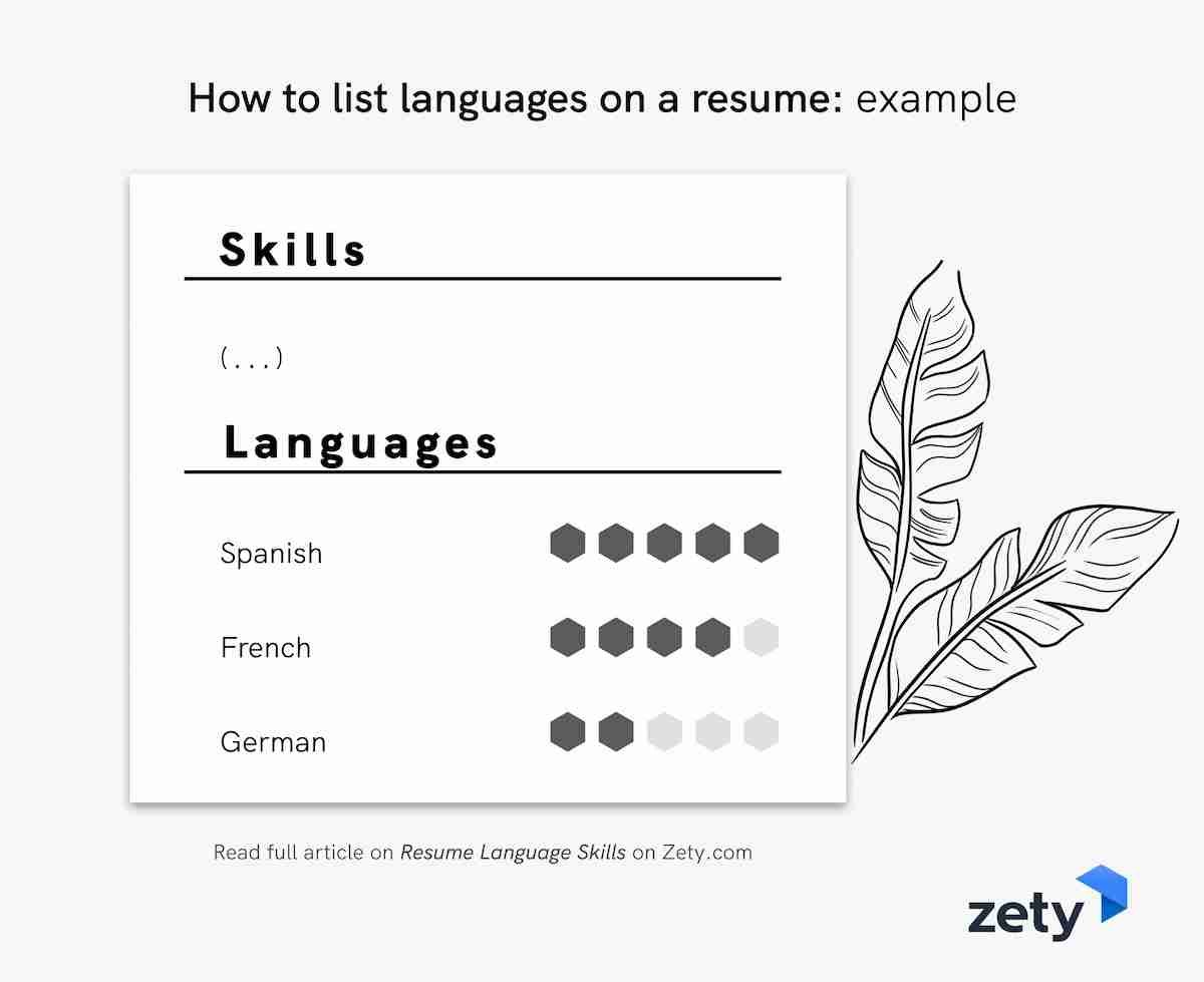 resume language skills with proficiency fluency levels including languages on to example Resume Including Languages On Resume