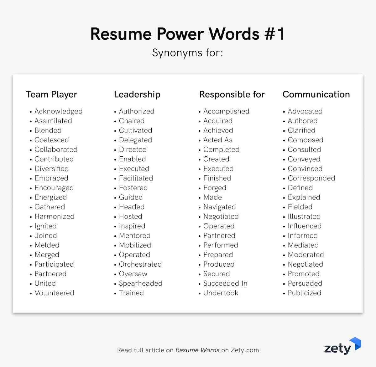 resume words action verbs good adjectives best for sample beautician job commercial loan Resume Best Adjectives For Resume