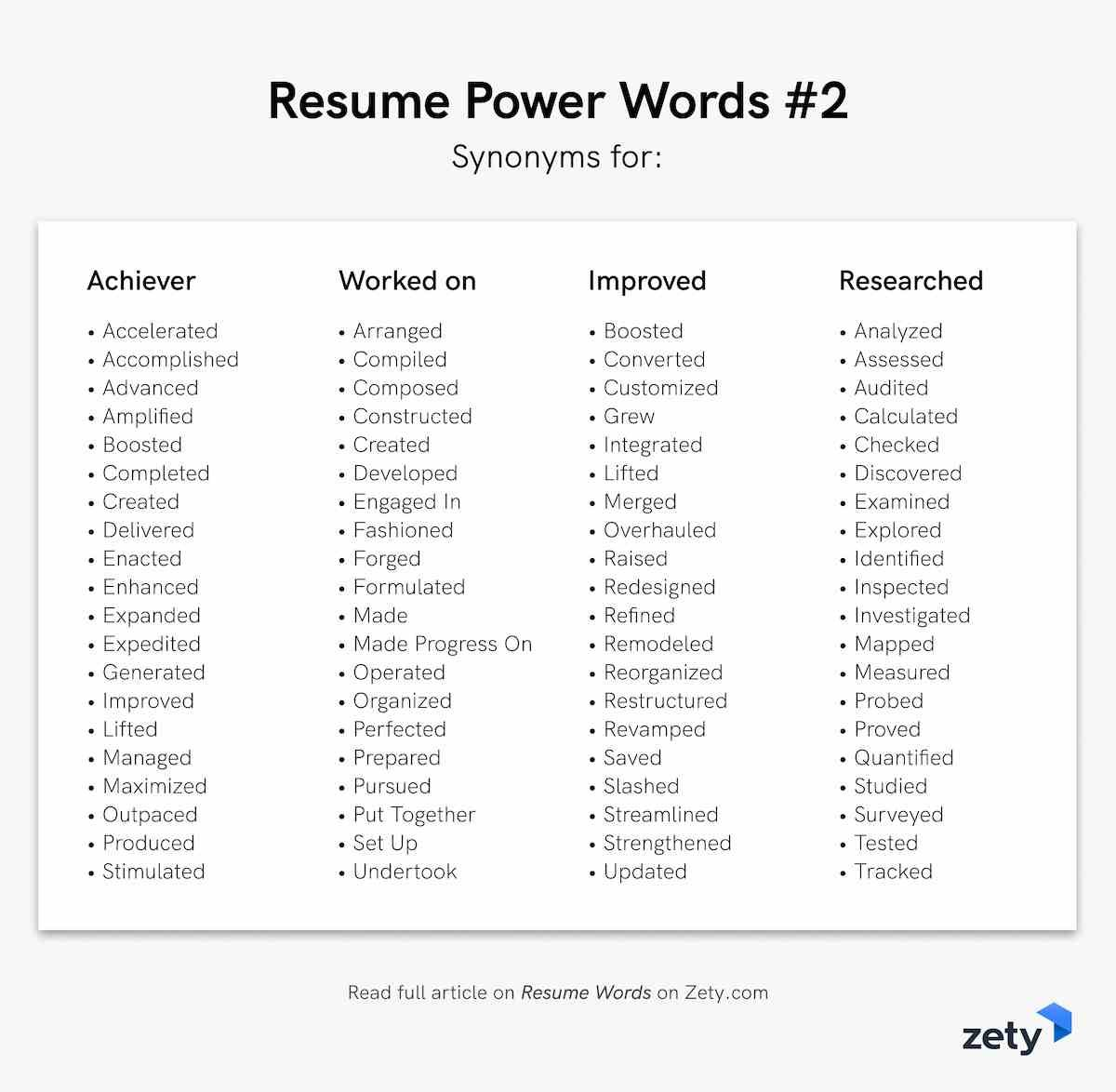 resume words action verbs good adjectives collaborate with team members hybrid stock Resume Collaborate With Team Members Resume