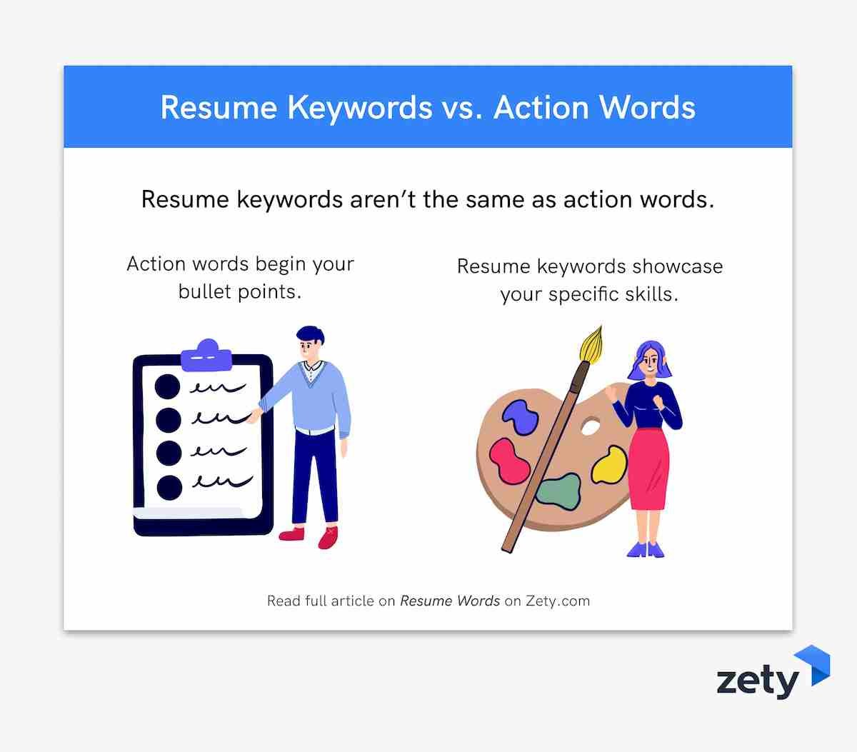 resume words action verbs good adjectives for writing keywords vs office assistant sample Resume Power Words For Resume Writing