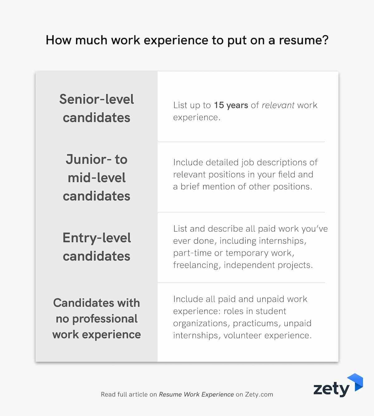 resume work experience history example job descriptions with only one much to put on data Resume Resume With Only One Job History