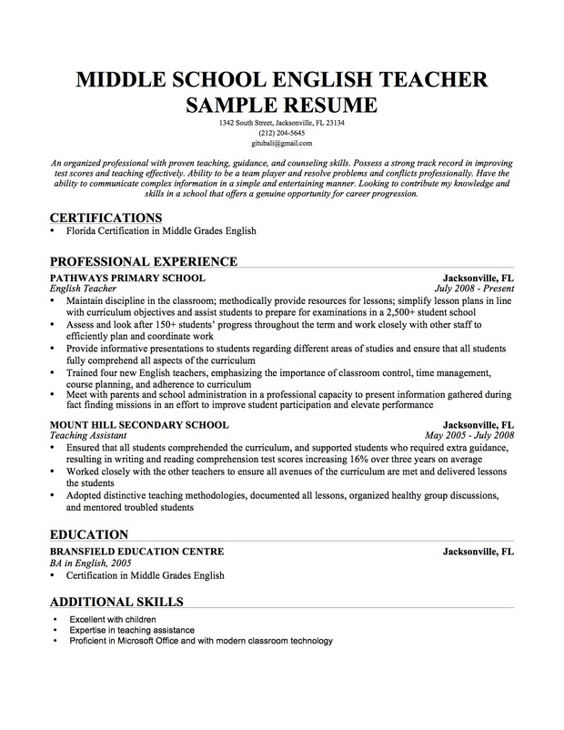 sample gifted talented teacher resume and english large abercrombie fitch professional Resume Gifted And Talented Teacher Resume